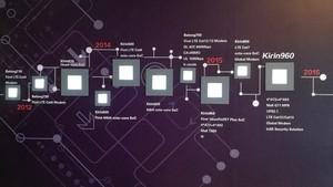 Huawei's Kirin 960 chipset, expected to power the Mate 9, has been unveiled