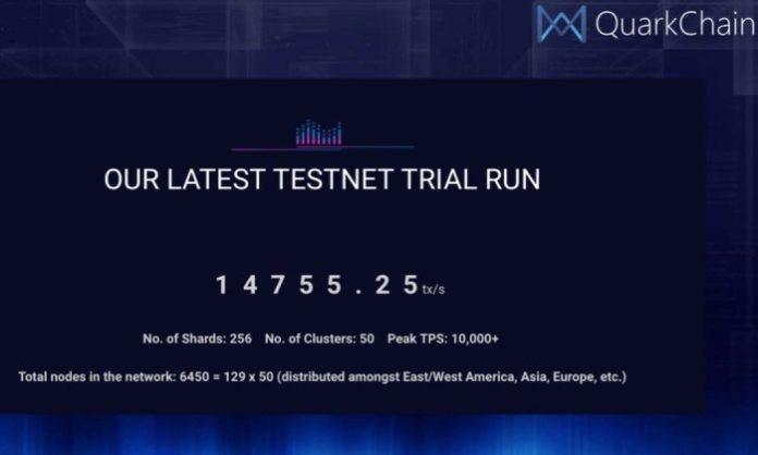 53827 Тестовая сеть QuarkChain показала производительность в 14,7 тысяч TPS