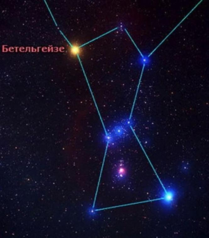 117259 Бетельгейзе внезапно потухла и готовится стать сверхновой.