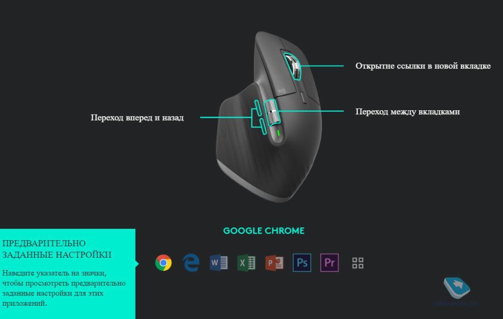 Logitech MX Master 3: мышь для программистов и дизайнеров + КОНКУРС